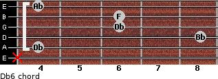 Db6/ for guitar on frets x, 4, 8, 6, 6, 4
