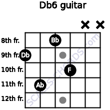 Db6/ for guitar on frets 9, 11, 8, 10, x, x
