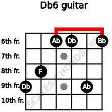 Db6/ for guitar on frets 9, 8, 6, 6, 9, 6