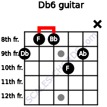 Db6 for guitar on frets 9, 8, 8, 10, 9, x
