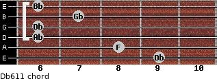 Db6/11 for guitar on frets 9, 8, 6, 6, 7, 6