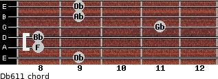 Db6/11 for guitar on frets 9, 8, 8, 11, 9, 9
