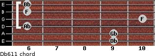 Db6/11 for guitar on frets 9, 9, 6, 10, 6, 6