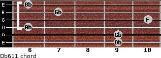 Db6/11 for guitar on frets 9, 9, 6, 10, 7, 6