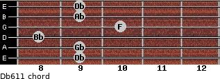 Db6/11 for guitar on frets 9, 9, 8, 10, 9, 9