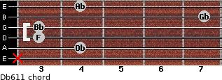 Db6/11 for guitar on frets x, 4, 3, 3, 7, 4