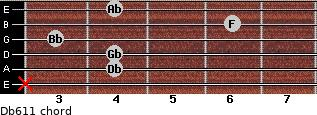 Db6/11 for guitar on frets x, 4, 4, 3, 6, 4