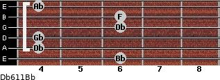 Db6/11/Bb for guitar on frets 6, 4, 4, 6, 6, 4