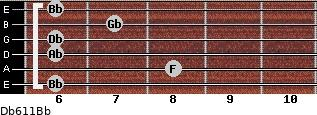Db6/11/Bb for guitar on frets 6, 8, 6, 6, 7, 6