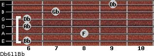 Db6/11/Bb for guitar on frets 6, 8, 6, 6, 7, 9