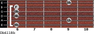 Db6/11/Bb for guitar on frets 6, 9, 6, 6, 6, 9