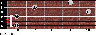 Db6/11/Bb for guitar on frets 6, x, 6, 10, 7, 9