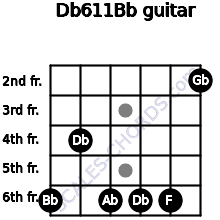 Db6/11/Bb for guitar on frets 6, 4, 6, 6, 6, 2