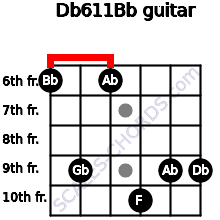 Db6/11/Bb for guitar on frets 6, 9, 6, 10, 9, 9