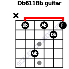 Db6/11/Bb for guitar on frets x, 1, 4, 1, 2, 1