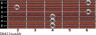 Db6/11sus/Ab for guitar on frets 4, 4, 4, 6, 2, 6