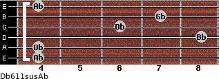 Db6/11sus/Ab for guitar on frets 4, 4, 8, 6, 7, 4