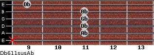 Db6/11sus/Ab for guitar on frets x, 11, 11, 11, 11, 9