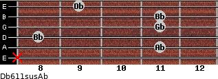 Db6/11sus/Ab for guitar on frets x, 11, 8, 11, 11, 9