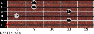 Db6/11sus/Ab for guitar on frets x, 11, 8, 11, 9, 9