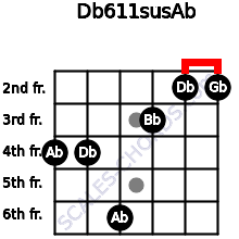 Db6/11sus/Ab for guitar on frets 4, 4, 6, 3, 2, 2