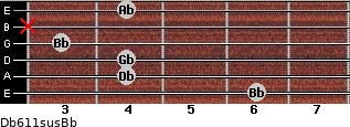 Db6/11sus/Bb for guitar on frets 6, 4, 4, 3, x, 4