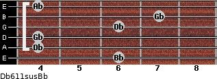 Db6/11sus/Bb for guitar on frets 6, 4, 4, 6, 7, 4