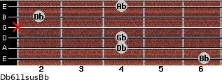 Db6/11sus/Bb for guitar on frets 6, 4, 4, x, 2, 4