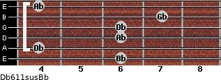 Db6/11sus/Bb for guitar on frets 6, 4, 6, 6, 7, 4