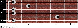 Db6/11sus/Bb for guitar on frets 6, 9, 6, 6, 7, 6