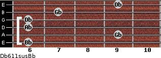 Db6/11sus/Bb for guitar on frets 6, 9, 6, 6, 7, 9