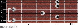 Db6/11sus/Bb for guitar on frets 6, 9, 8, 6, 9, 9