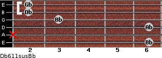 Db6/11sus/Bb for guitar on frets 6, x, 6, 3, 2, 2