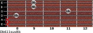 Db6/11sus/Bb for guitar on frets x, x, 8, 11, 9, 9