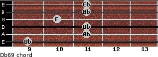 Db6/9 for guitar on frets 9, 11, 11, 10, 11, 11