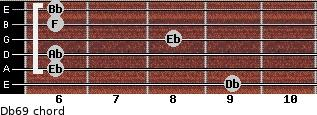 Db6/9 for guitar on frets 9, 6, 6, 8, 6, 6