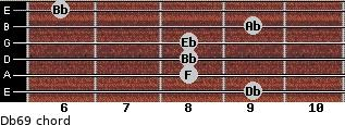 Db6/9 for guitar on frets 9, 8, 8, 8, 9, 6