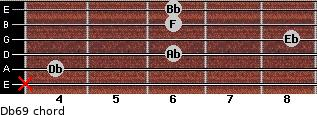 Db6/9 for guitar on frets x, 4, 6, 8, 6, 6
