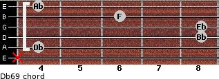Db6/9 for guitar on frets x, 4, 8, 8, 6, 4