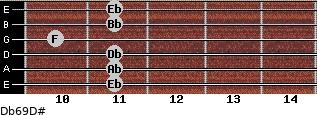 Db6/9/D# for guitar on frets 11, 11, 11, 10, 11, 11