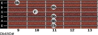 Db6/9/D# for guitar on frets 11, 11, 11, 10, 11, 9