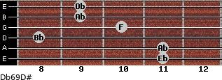 Db6/9/D# for guitar on frets 11, 11, 8, 10, 9, 9