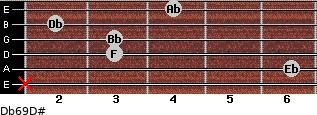 Db6/9/D# for guitar on frets x, 6, 3, 3, 2, 4