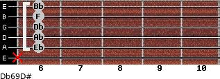 Db6/9/D# for guitar on frets x, 6, 6, 6, 6, 6