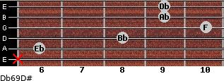Db6/9/D# for guitar on frets x, 6, 8, 10, 9, 9