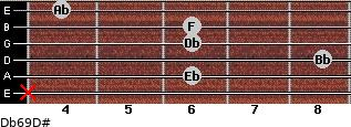 Db6/9/D# for guitar on frets x, 6, 8, 6, 6, 4