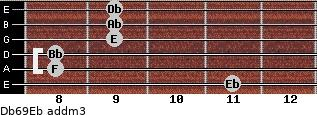 Db6/9/Eb add(m3) guitar chord