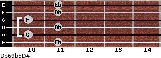 Db6/9b5/D# for guitar on frets 11, 10, 11, 10, 11, 11