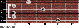 Db6/9b5/D# for guitar on frets 11, 8, 8, 10, 8, 9