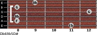 Db6/9b5/D# for guitar on frets 11, 8, 8, 12, 8, 9